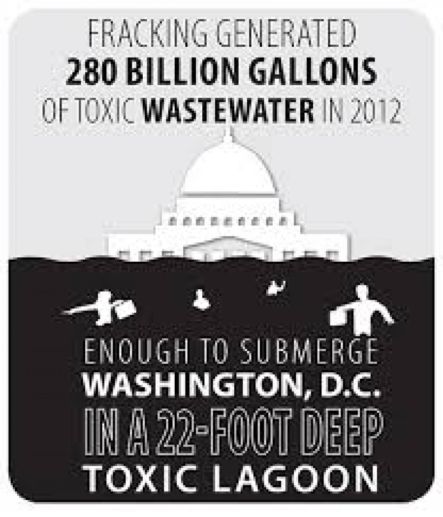 Fracking Waste Dumping in NYS